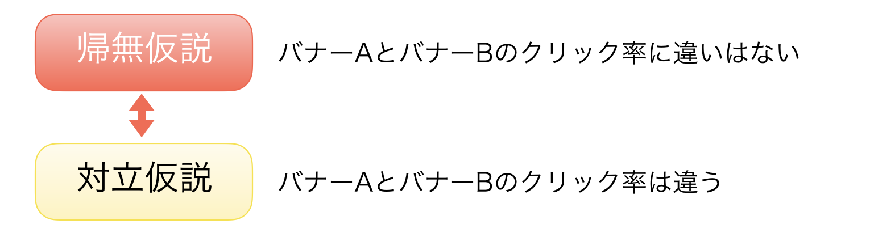 btest1