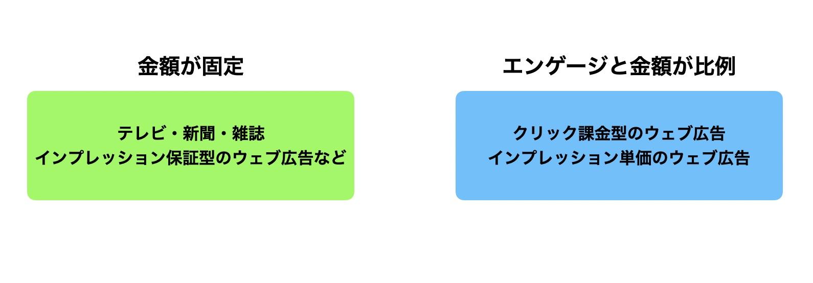 cost01